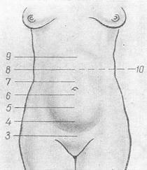 Фото беременной девушки на ранних сроках