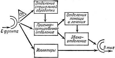 понятие принципиальная схема