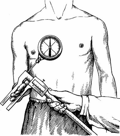 Измерение объема движений голеностопного сустава