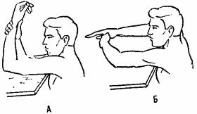 Лфк при вывихе локтевого сустава