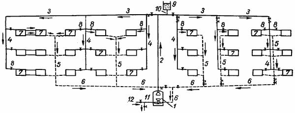 Двухтрубная схема центрального