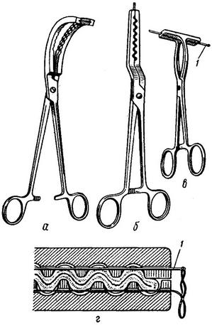 Инструменты ВНИИХАИ