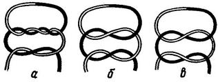 виды лигатурных узлов