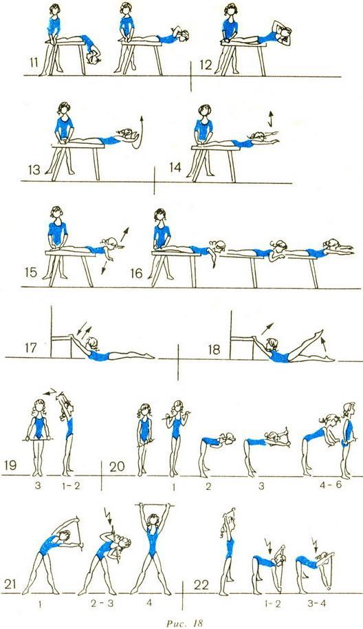 Как сделать себе комплекс упражнений