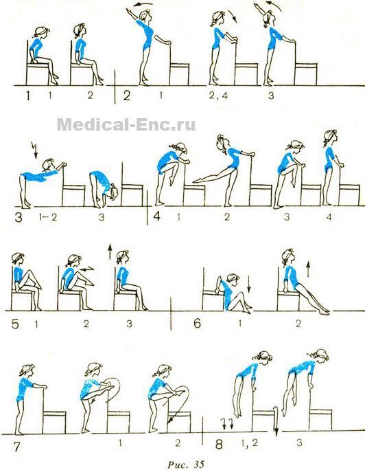 как похудеть сидя на работе упражнения
