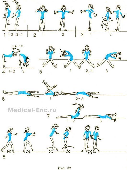 Упражнения для рук схемы для похудения