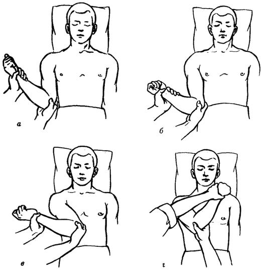 Вывихи плеча симптомы и лечение | Травматология