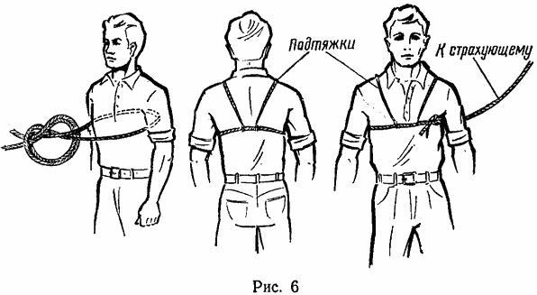 Как сделать обвязку из верёвки 520
